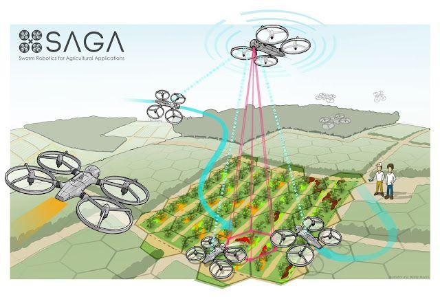 BioBlogNews: Sciami di droni al lavoro con gli agricoltori