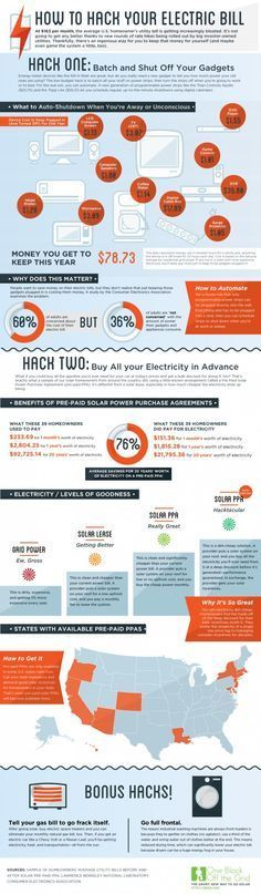 How to Hack Your Electric Bill Infographic #ElectricityUtilityBilling