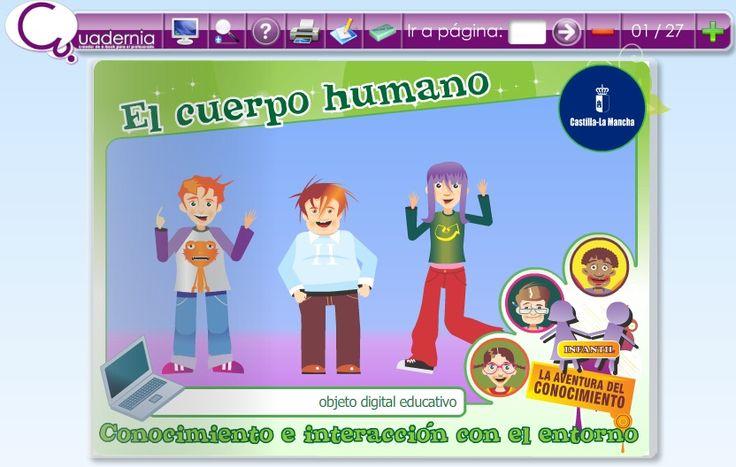 Recursos TIC para Educación Infantil y Primaria: El cuerpo humano, Cuadernia