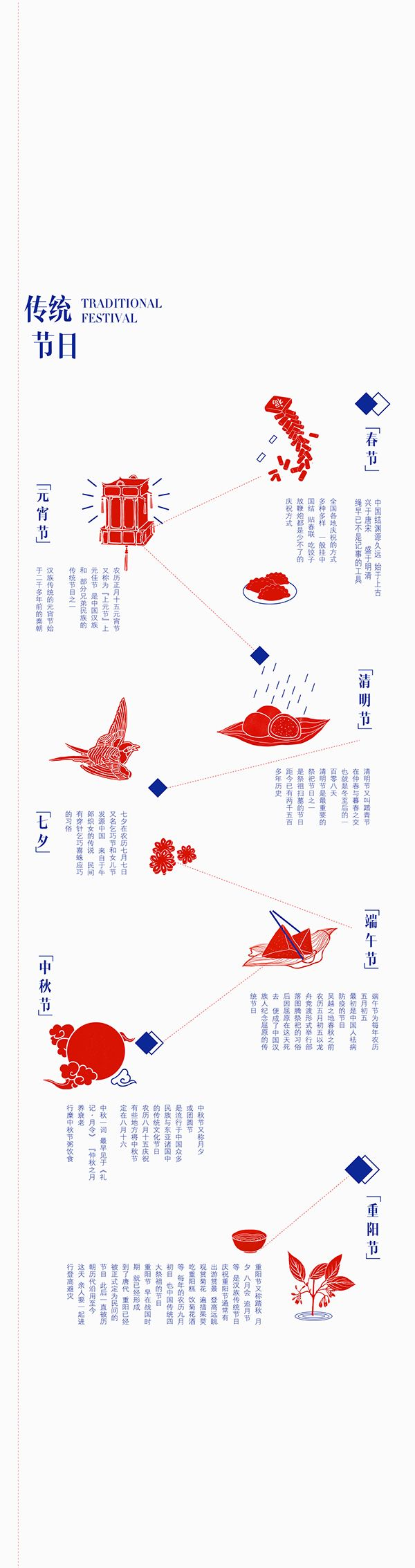 Chinese Lunar Calendar Redesign on Behance
