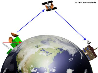 Described as the most important event in the history of electronic media in Bhutan, the BBS launched its satellite television service in February 2006