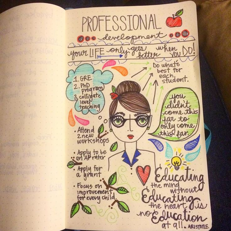 Professional Development - Bullet Journal Page