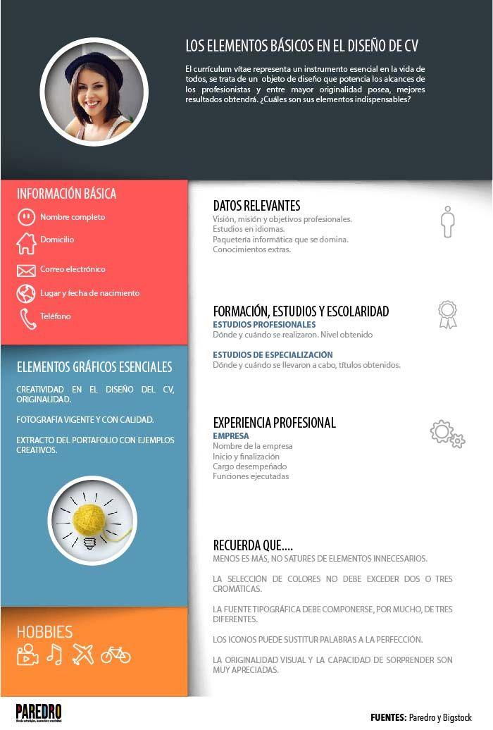 Infografía: Currículum vítae o CV, elemento esencial del diseño El Currículum Vítae es un objeto de diseño esencial para apuntalar la trayectoria de todo profesional, recuerda cuáles son sus elementos fundamentales a través de esta infografía.