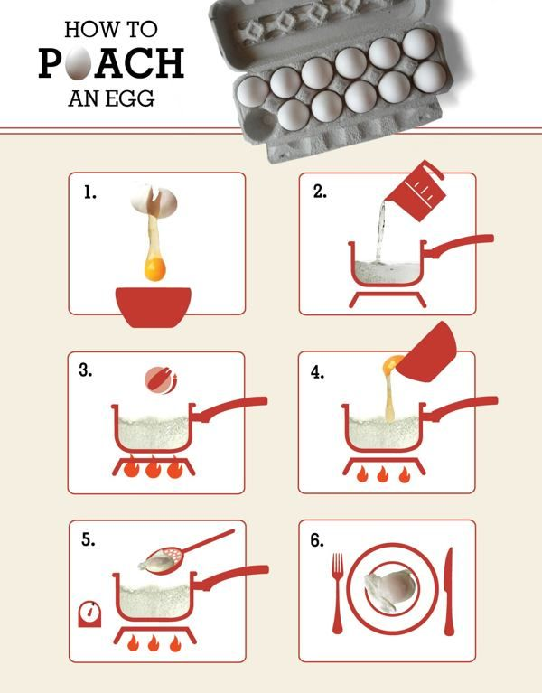 53 best images about How-To Posters / Visual Instructions on ...