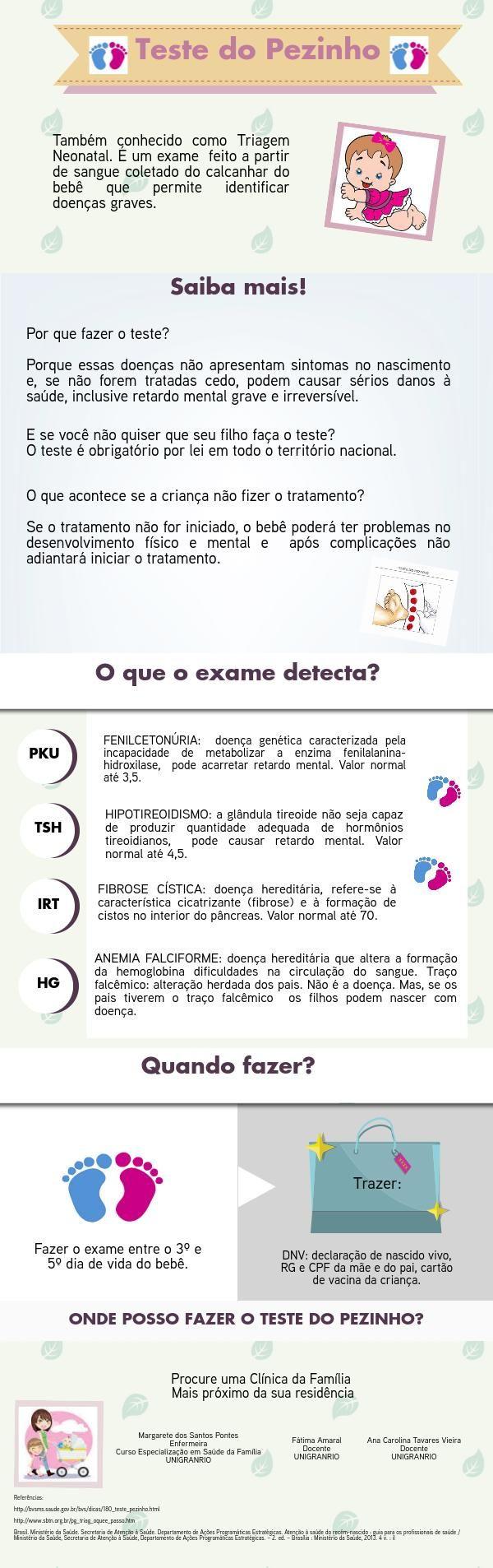 Teste do Pezinho | @Piktochart Infographic
