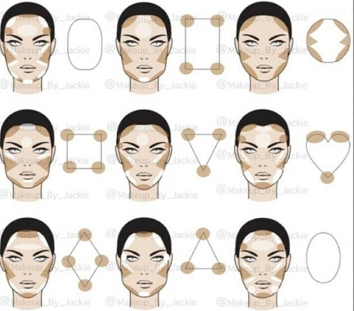 contouring for different face shapes. highlighting and contouring map for different face shapes o