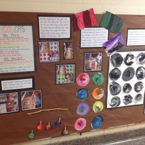 Here are a few photos of the documentation showing others of our journey as we inquired about color and shades.
