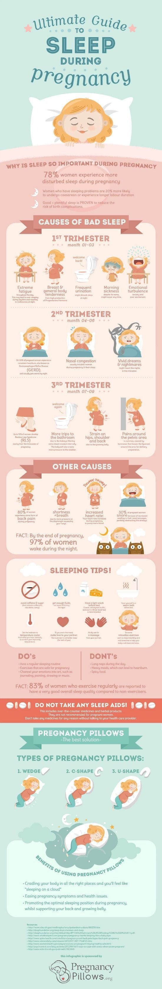 Ultimate Guide to Sleep during Pregnancy #pregnancy #prenancysleeptips