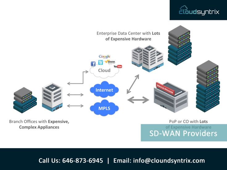 We believe in architecting application centric IT infrastructure that is focused on building business efficiency and scalability utilizing hybrid cloud and converged models of IT service delivery.