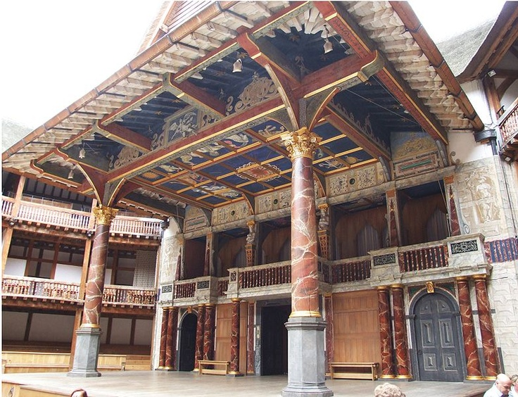 The Globe Theatre | Top 100 UK Tourist Attractions