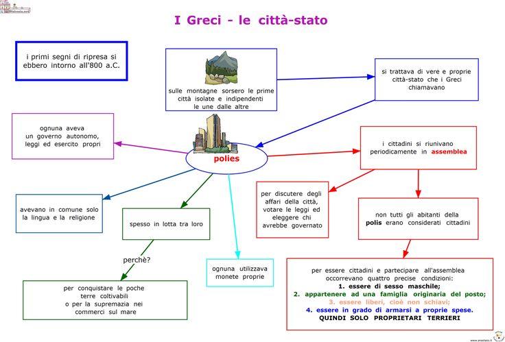 La Grecia Sc. Elementare | AiutoDislessia.net