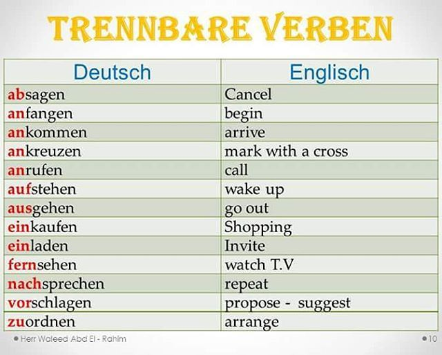 454 best sprechen deutsch ! images on pinterest | learn german, Einladungen