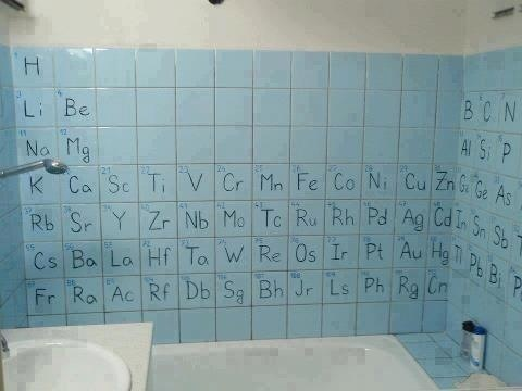147 best Química images on Pinterest Chemistry classroom, Teaching - new tabla periodica actualizada 2017 con nombres