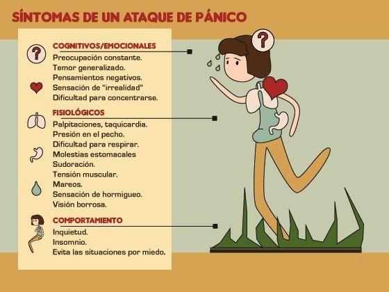 sintomas panico ataque