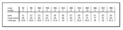 Handig als je een verrassingsrokje wilt maken en dus niet kunt meten: maten tabel voor een rokje