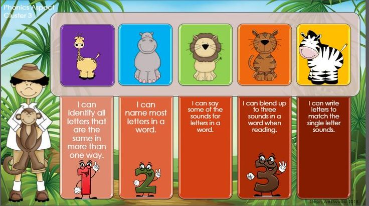 Phonics 1 to 8 - on Butterfly Wings ~ English