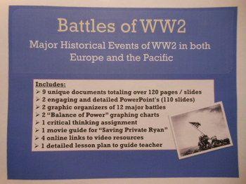 battle of the boyne ppt