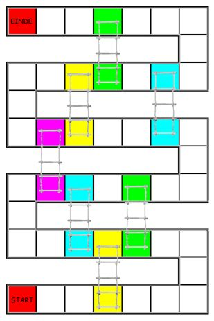 Gietjes Corner: Ladderspel van Juf Hannah
