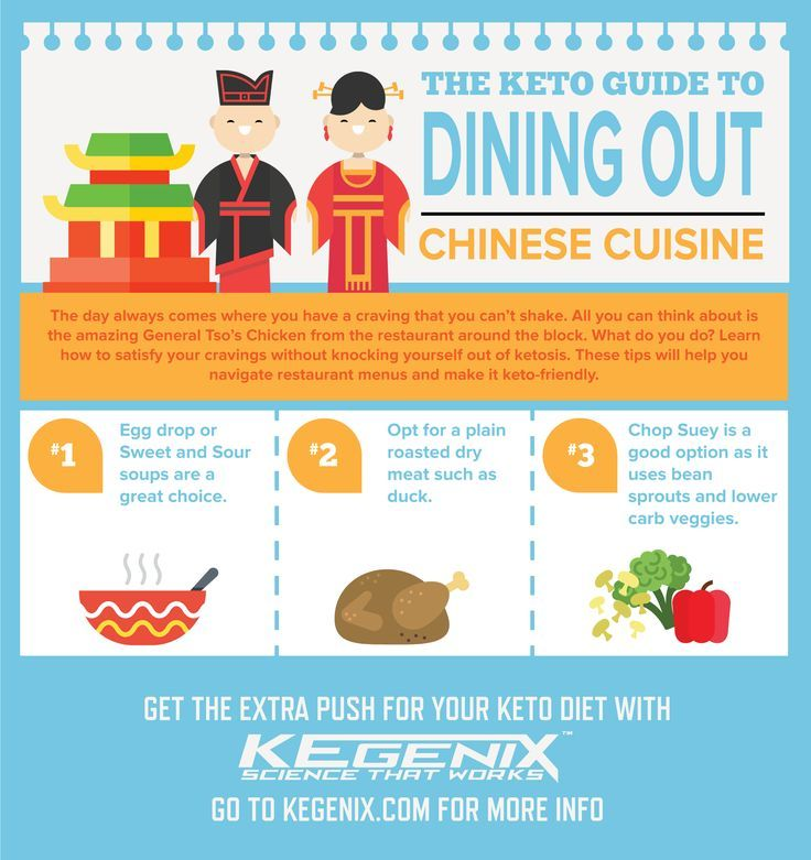 We've created this great guide to Chinese restaurants to help you navigate the menu. Check out what's the best keto-friendly Chinese food!