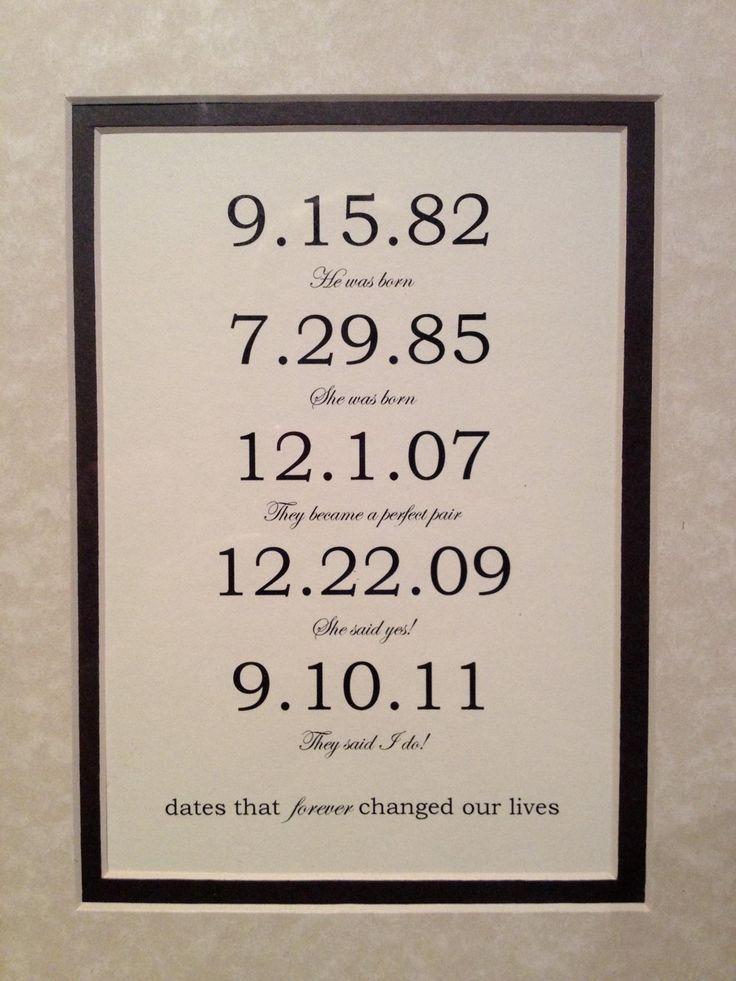 Gerahmter u. Verfilzter kundenspezifischer Datums-Kunstdruck personalisiert | Et…