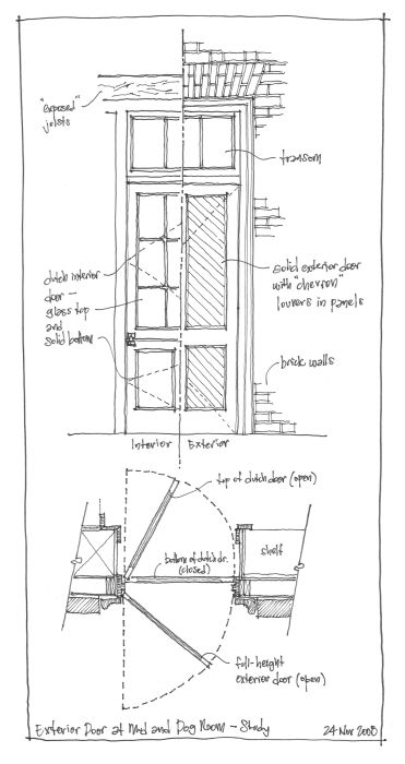 Architectural Drawing Board 398 best great architectural drawing images on pinterest