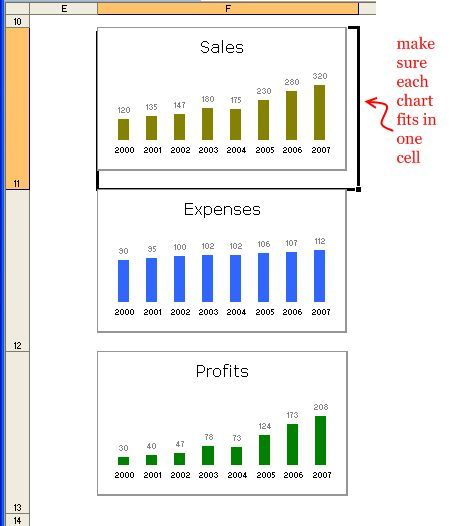 Yesterday I have learned this cool excel charting trick and I cant wait to share it with you all. The problem: I have too many charts & want to show one based on selection You have made 3 chart…