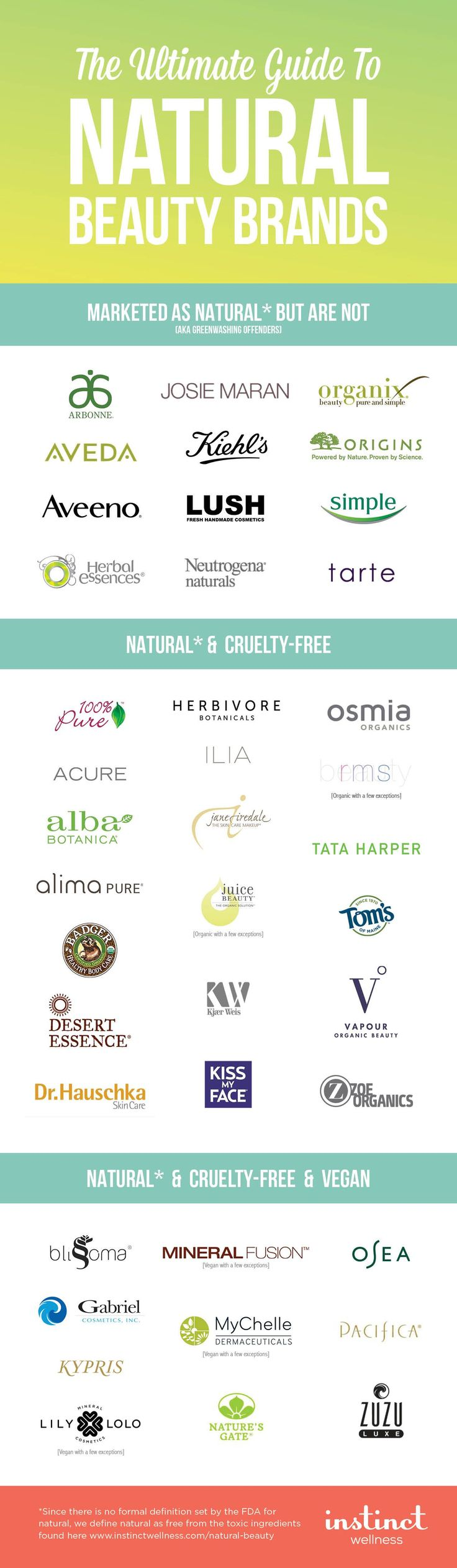 The Ultimate Guide to the Natural, Organic and Vegan Beauty Brands | Discover Non-Toxic, Chemical-Free Makeup & Skincare | www.instinctwellness.com