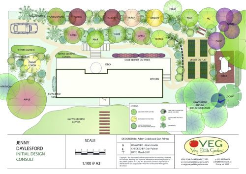 Check Out The Variety Of Fruit Trees Incorporated Into