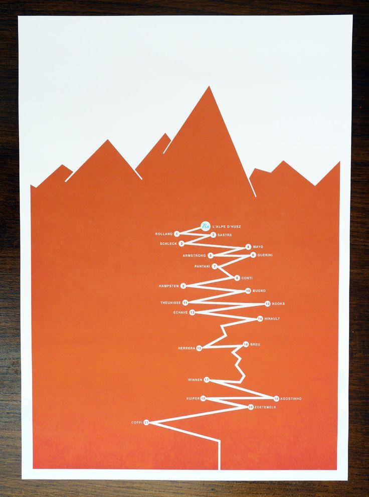 Tour de France - The 21 Champions of L'alpe d'huez by The Handmade Cyclist
