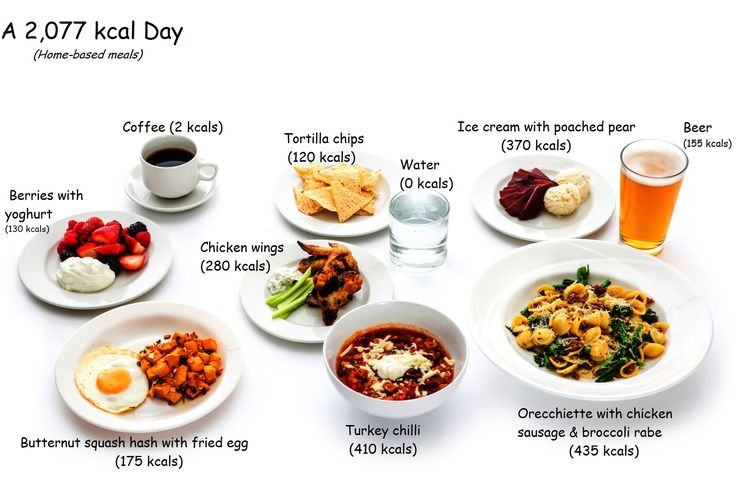 Look at the variety of food and food groups contained in a day, when one engages in meal planning.