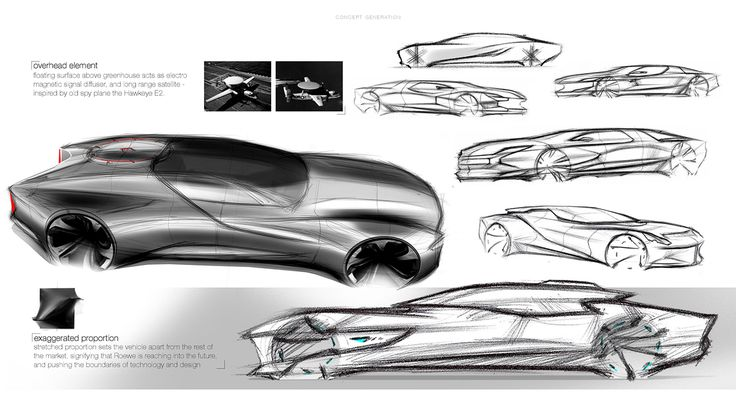 Roewe Sketch Project on Behance
