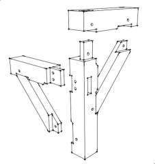 Mortise and Tenon Joint | Place Branding of Public Service