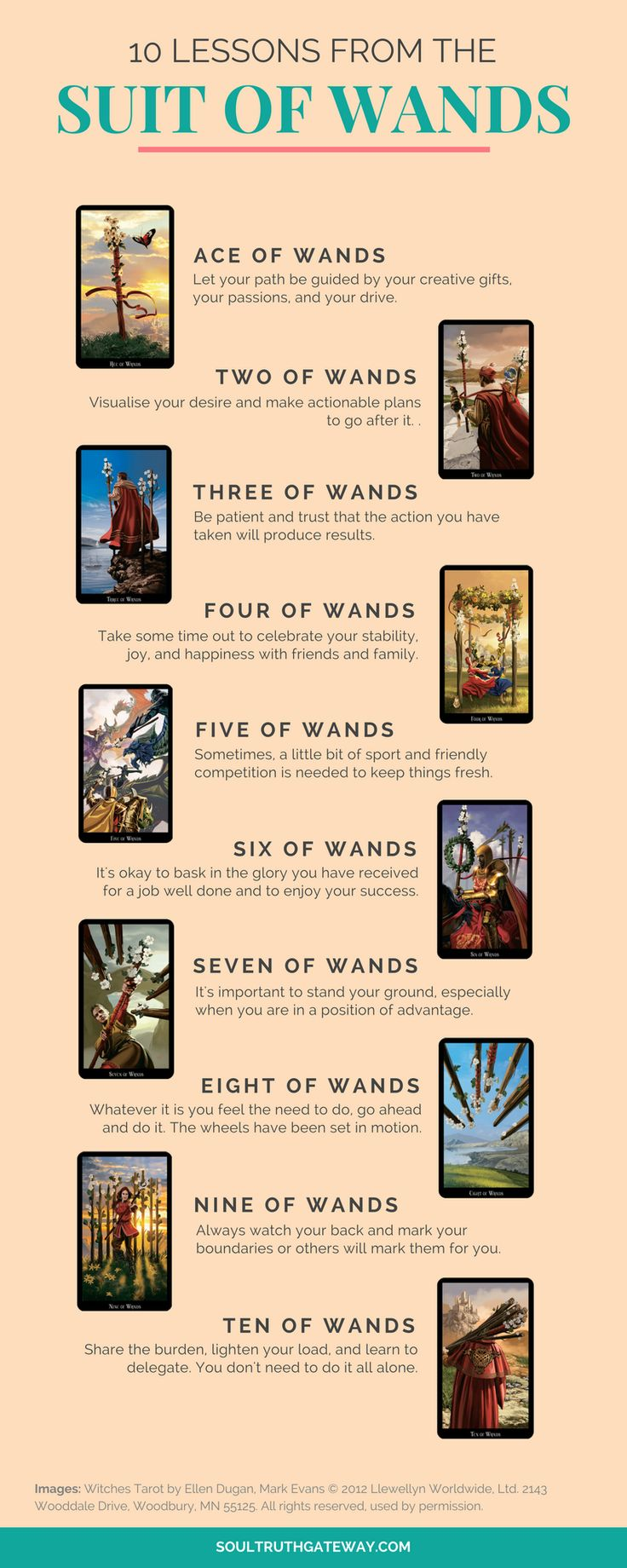 10 Lessons from the Minor Arcana: the Suit of Wands | Tarot Learning | Tarot Meanings | Tarot Cheat Sheet | Tarot Minor Arcana | Tarot Wands #tarot #soultruthgateway #tarotcards&inspiration