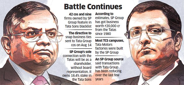 Tata Group: Tata Sons to scrap all business dealings with Cyrus Mistry's group, putting huge money at risk