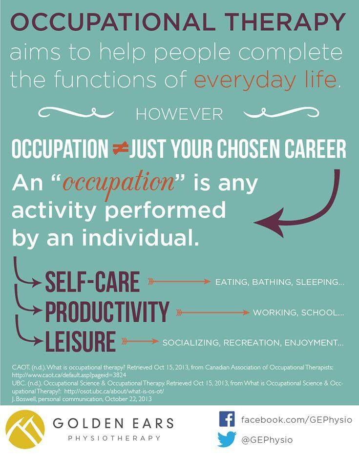 Occupational therapy; rewarding, interesting, part of me