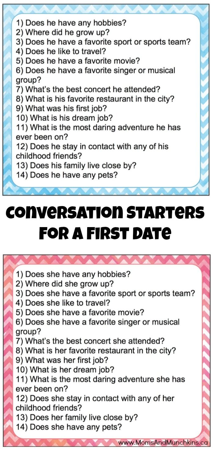 Conversation starters on dating sites