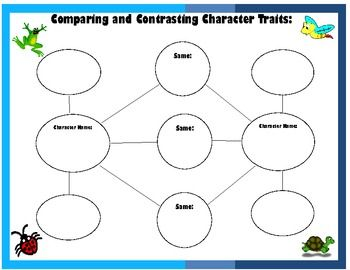 What two characters from Harry Potter are the best to compare and contrast for an essay?