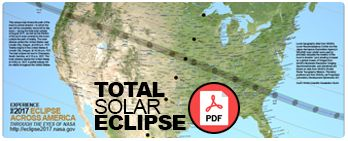 What public parks are along the path of totality? | Eclipse 2017