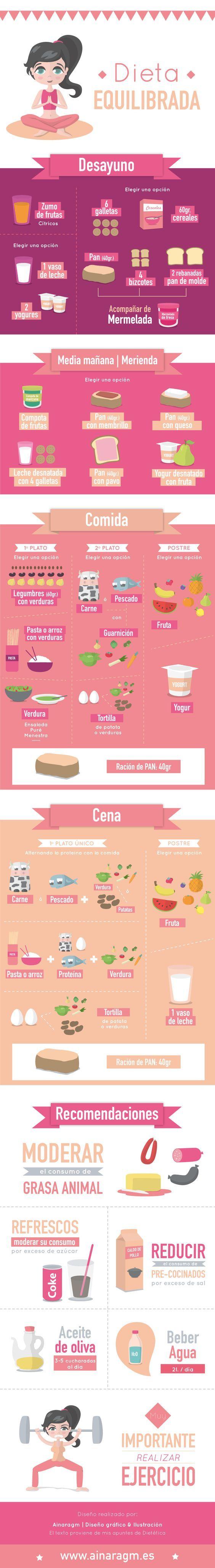 Infografía de una dieta equilibrada