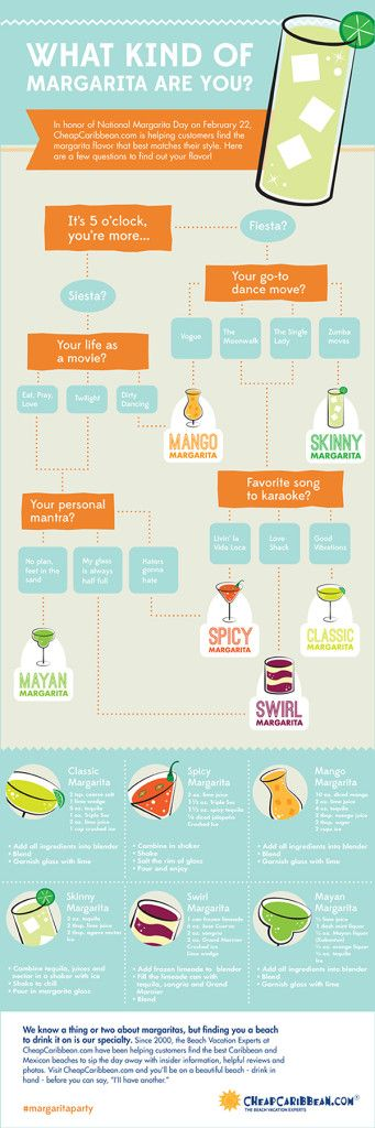 I got Skinny Margarita! #cheapcaribbean  CheapCaribbean.com National Margarita Day Infographic | What Kind of Margarita Are You?