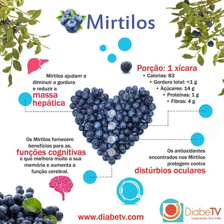 Mirtilos contra o Diabetes