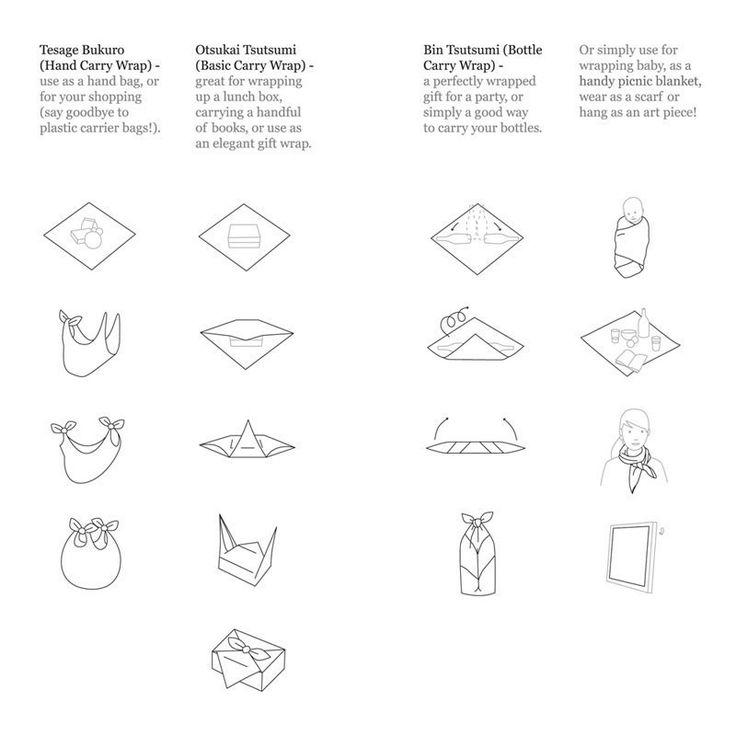 Furoshiki Wrapping Cloth - LINK x Hennie Haworth {Objects}   UGUiSU Online Store
