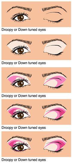 Best 25+ Hooded eye makeup ideas on Pinterest | Classic eye makeup ...