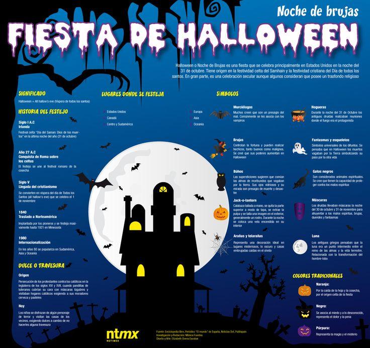 nochedebrujas fiestadehalloweenjpg 11841116 - Halloween Dia