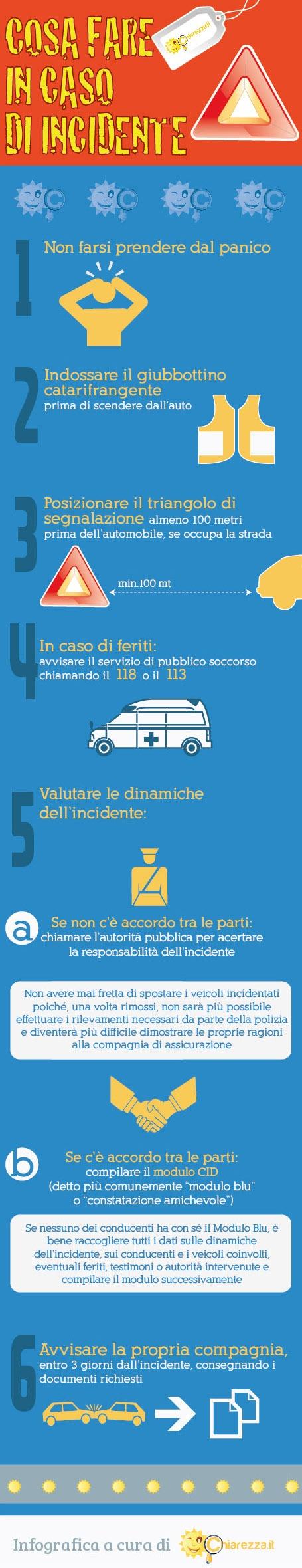 Cosa fare in caso di incidente auto. dal blog di Chiarezza.it: http://blog.chiarezza.it/cosa-fare-in-caso-di-incidente-infografica/ #faiChiarezza