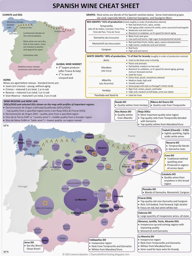 Spain wine regions cheat sheet: Map by Clear Lake Wine Tasting #wine101 #map #Spain