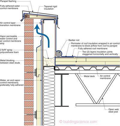 icanz insulation handbook publication details
