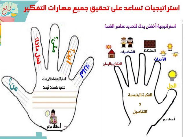 مهارات التفكير العليا استمارة التعلم النشط 3ilm Nafi3 Learning Blog Posts Peace Gesture