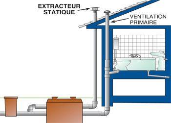Démonstration extracteur statique pvc