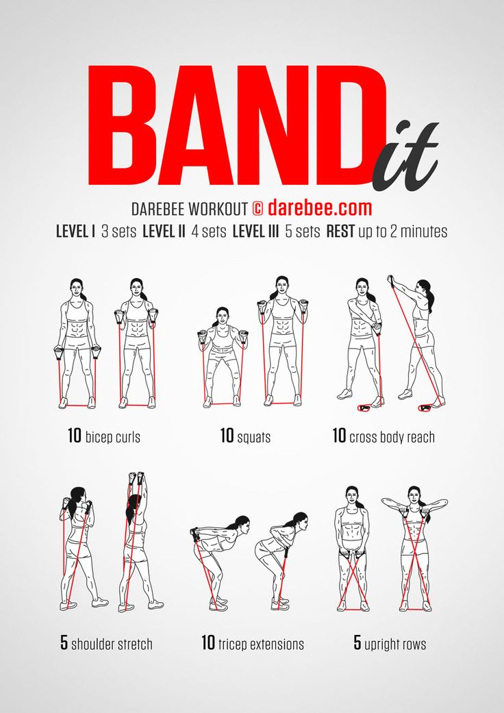 Band It Workout                                                       …